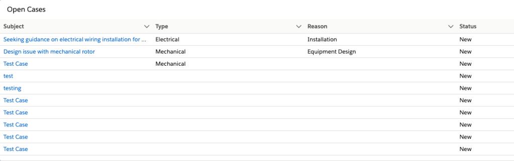 Open Cases Configureable Component
