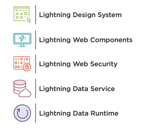 Lightning Web Stack
