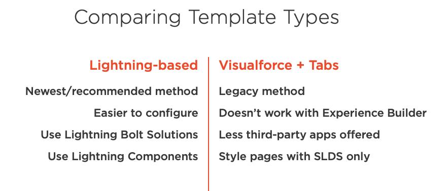 Compare Community Template Types